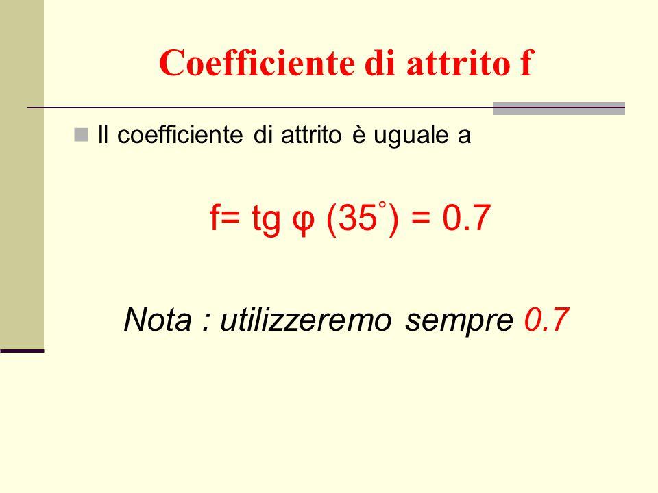 Coefficiente di attrito f Il coefficiente di attrito è uguale a f= tg φ (35 ° ) = 0.7 Nota : utilizzeremo sempre 0.7