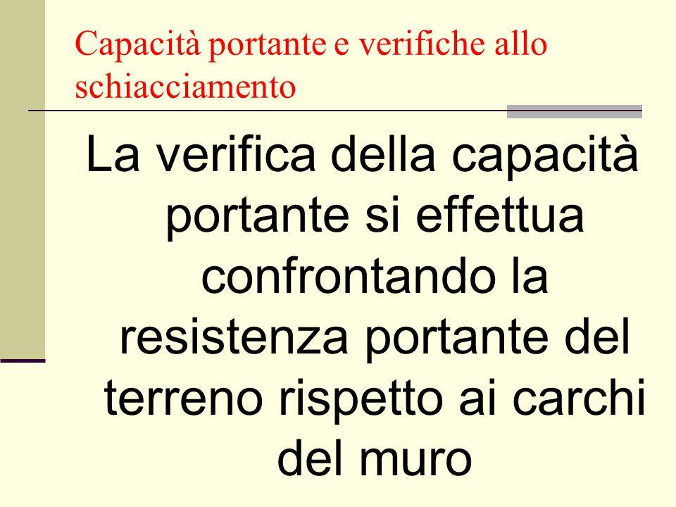 Capacità portante e verifiche allo schiacciamento La verifica della capacità portante si effettua confrontando la resistenza portante del terreno risp