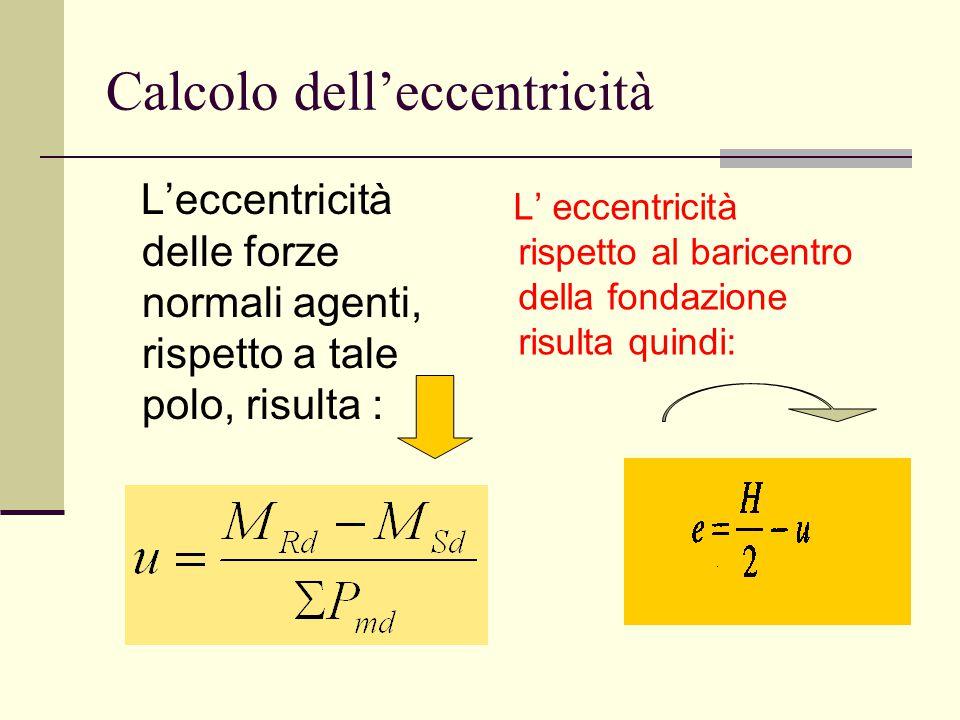 Calcolo dell'eccentricità L'eccentricità delle forze normali agenti, rispetto a tale polo, risulta : L' eccentricità rispetto al baricentro della fond