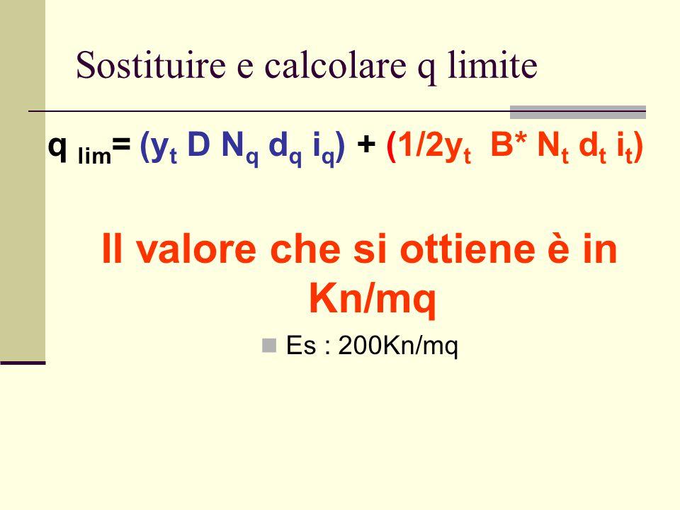 Sostituire e calcolare q limite q lim = (y t D N q d q i q ) + (1/2y t B* N t d t i t ) Il valore che si ottiene è in Kn/mq Es : 200Kn/mq