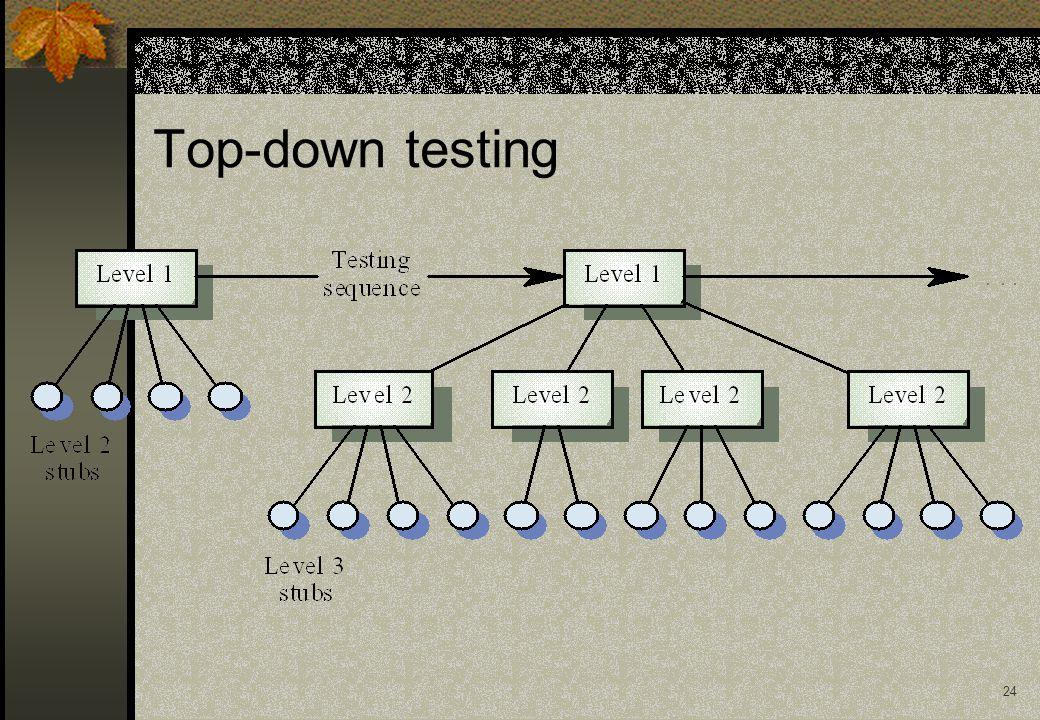 23 Test di modulo Occorre simulare i moduli usati STUB Occorre simulare i moduli che lo usano DRIVER Caso di MOD sottoprogramma DRIVER inizializza eventuali globali chiama STUB uno per sottoprogramma usato