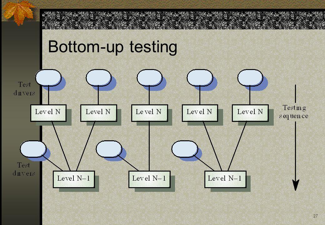 26 Casi possibili di stub Il chiamato non fa nulla (eventualmente stampa la traccia) Il chiamato colloquia con il programmatore per calcolare il risultato atteso Il chiamato è una versione semplificata (un prototipo) del modulo che verrà chiamato