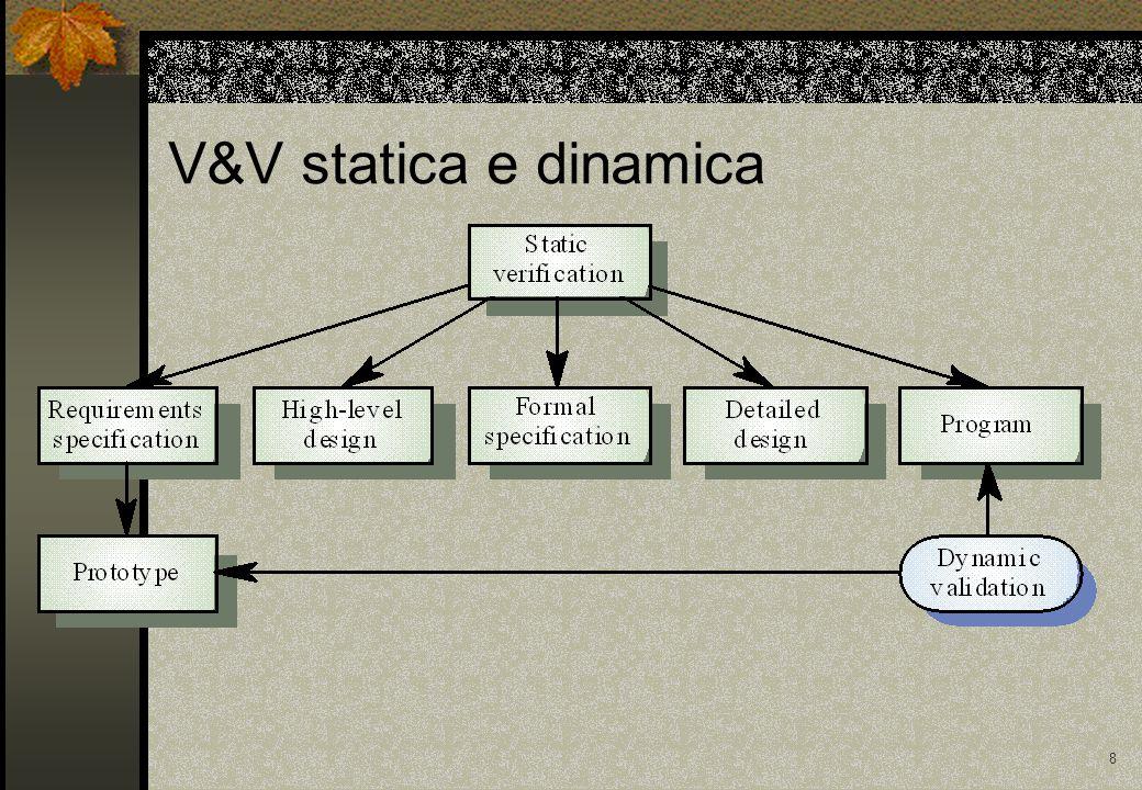 7 Verifica e Validazione dinamica Testare il prodotto facendo prove e osservandone il comportamento Verifica Statica Analizzare la rappresentazione statica del sistema per individuare i problemi Verifica statica/dinamica