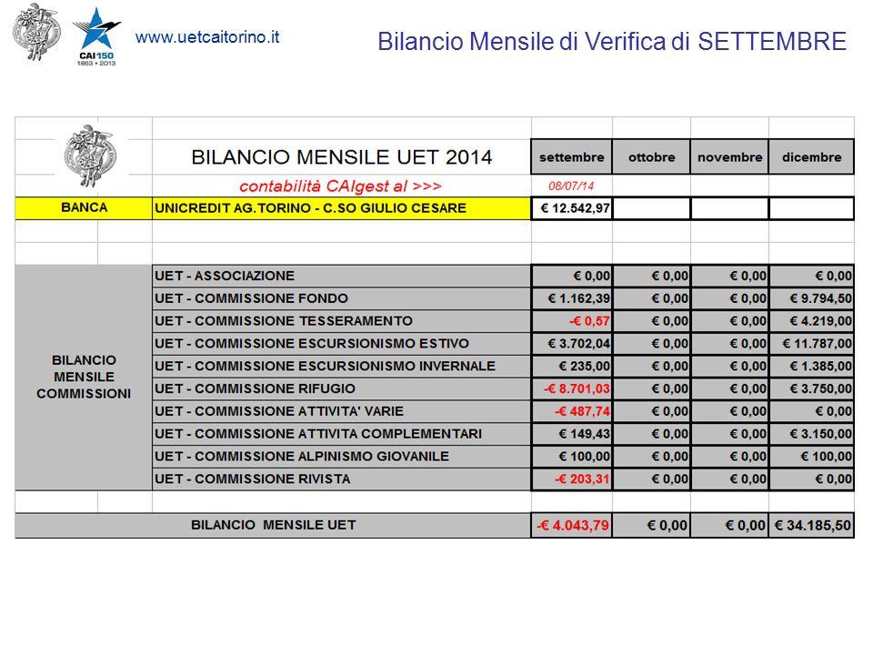 www.uetcaitorino.it Bilancio Mensile di Verifica di SETTEMBRE (dettaglio)  Banca  Cassa (UET + Commissioni)  Entrate (Commissioni)  Uscite (Commissioni)  Bilancio Mensile (Commissioni)  Bilancio Mensile UET