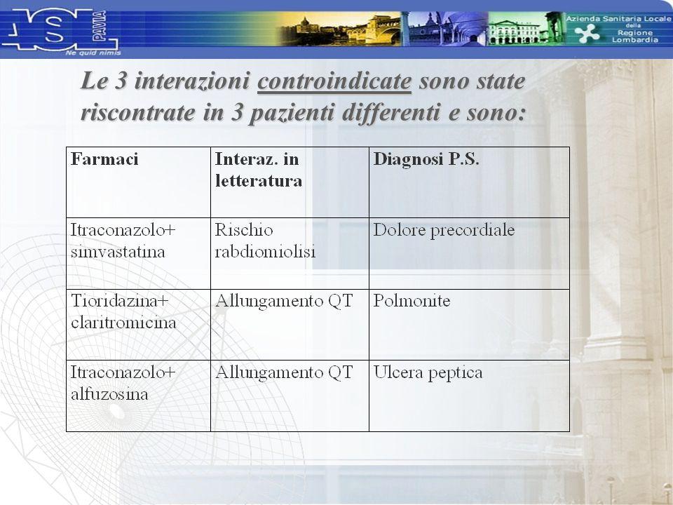 Le 3 interazioni controindicate sono state riscontrate in 3 pazienti differenti e sono: