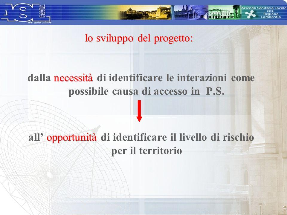 lo sviluppo del progetto: necessità dalla necessità di identificare le interazioni come possibile causa di accesso in P.S. opportunità all' opportunit