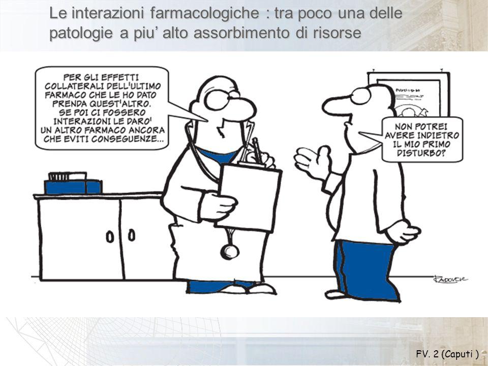 FV. 2 (Caputi ) Le interazioni farmacologiche : tra poco una delle patologie a piu' alto assorbimento di risorse