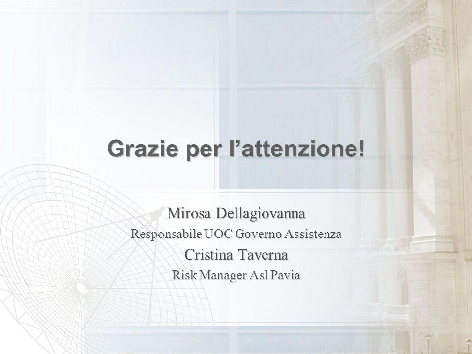 Grazie per l'attenzione! Mirosa Dellagiovanna Responsabile UOC Governo Assistenza Cristina Taverna Risk Manager Asl Pavia