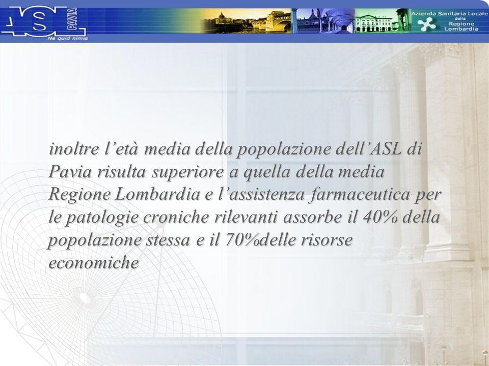 inoltre l'età media della popolazione dell'ASL di Pavia risulta superiore a quella della media Regione Lombardia e l'assistenza farmaceutica per le pa