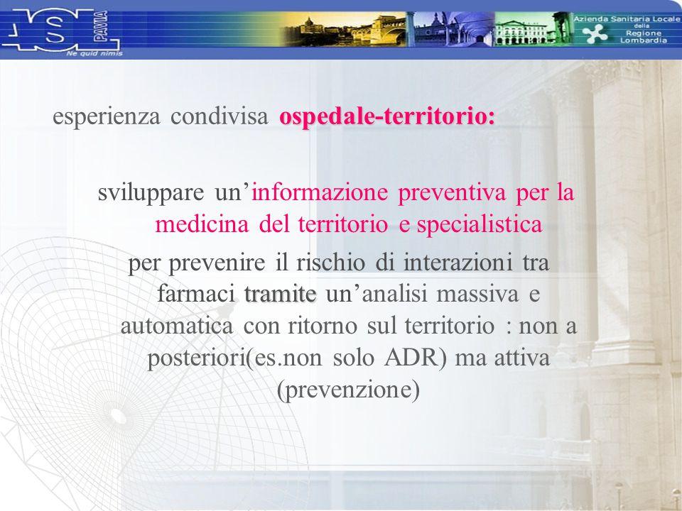 sviluppare un'informazione preventiva per la medicina del territorio e specialistica tramite per prevenire il rischio di interazioni tra farmaci trami