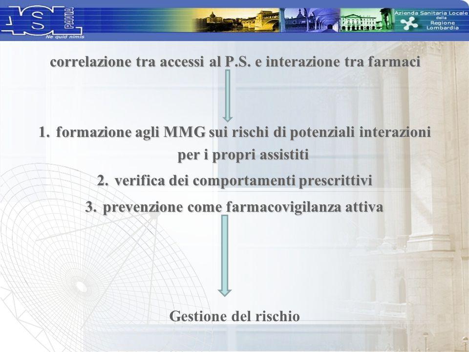 correlazione tra accessi al P.S. e interazione tra farmaci 1.formazione agli MMG sui rischi di potenziali interazioni per i propri assistiti 2.verific