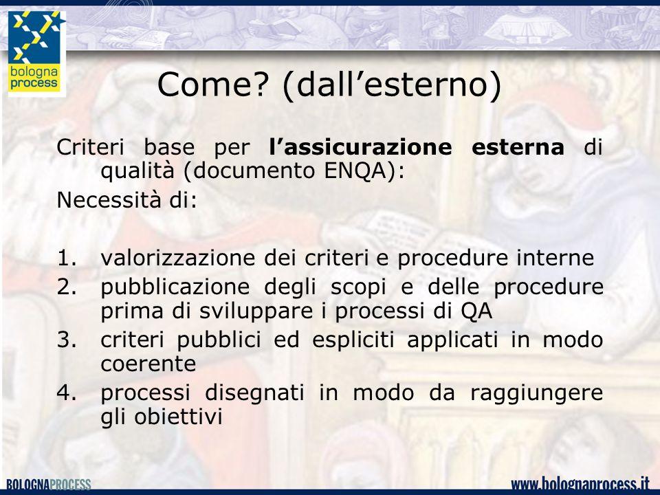 Come? (dall'esterno) Criteri base per l'assicurazione esterna di qualità (documento ENQA): Necessità di: 1.valorizzazione dei criteri e procedure inte