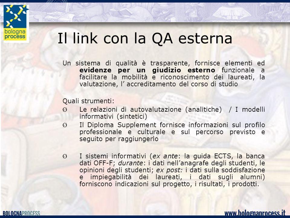 Il link con la QA esterna Un sistema di qualità è trasparente, fornisce elementi ed evidenze per un giudizio esterno funzionale a facilitare la mobili