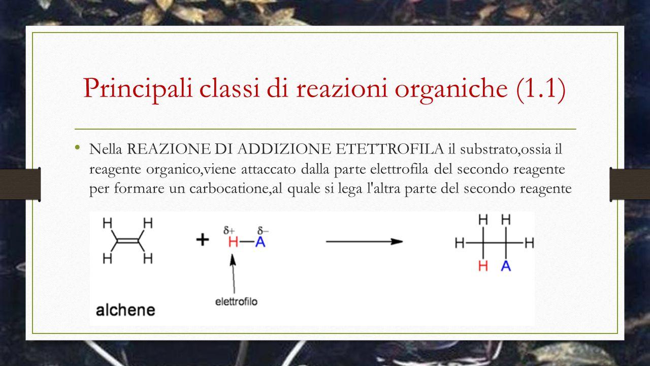 Principali classi di reazioni organiche (1.1) Nella REAZIONE DI ADDIZIONE ETETTROFILA il substrato,ossia il reagente organico,viene attaccato dalla pa