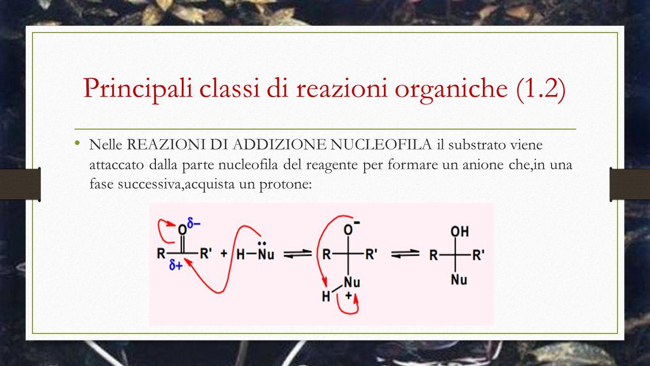 Principali classi di reazioni organiche (1.2) Nelle REAZIONI DI ADDIZIONE NUCLEOFILA il substrato viene attaccato dalla parte nucleofila del reagente