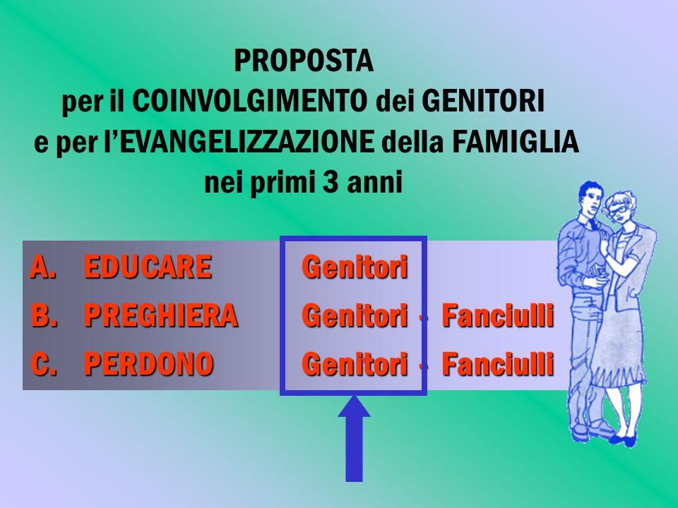 PROPOSTA per il COINVOLGIMENTO dei GENITORI e per l'EVANGELIZZAZIONE della FAMIGLIA nei primi 3 anni A.EDUCARE Genitori B.PREGHIERA Genitori - Fanciul