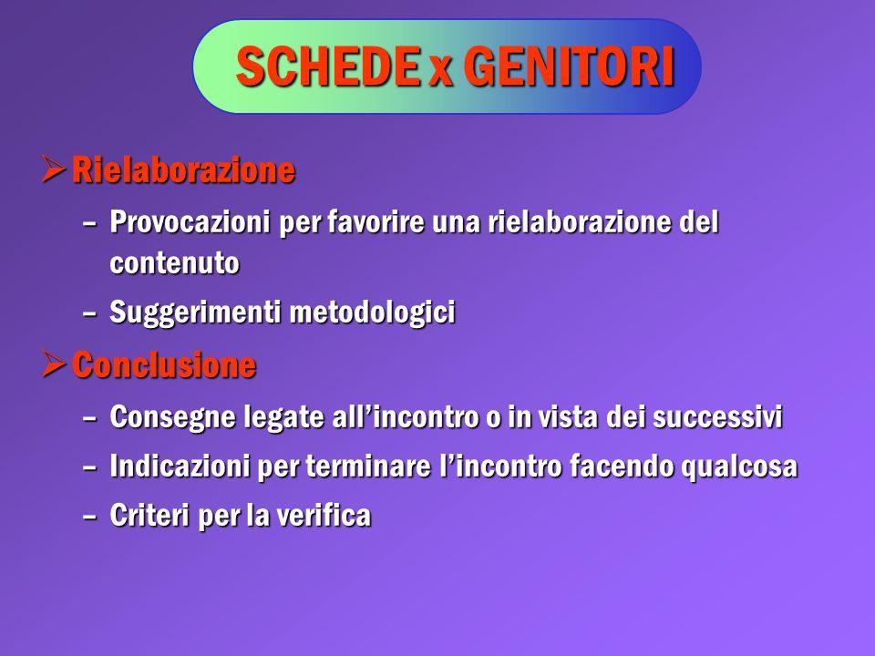  Rielaborazione –Provocazioni per favorire una rielaborazione del contenuto –Suggerimenti metodologici  Conclusione –Consegne legate all'incontro o