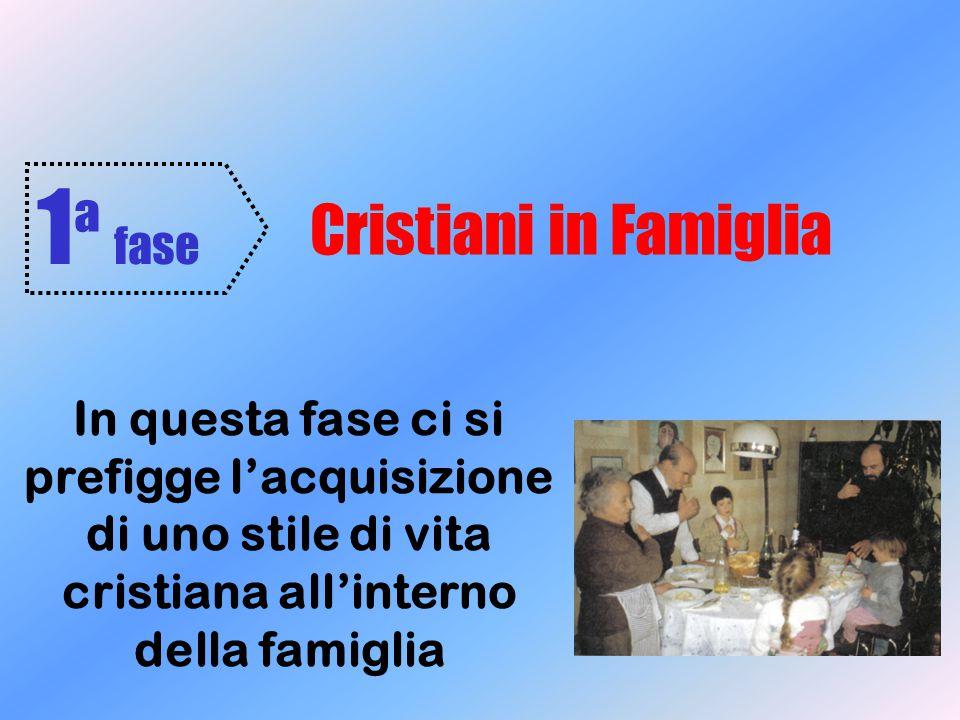 Cristiani in Famiglia In questa fase ci si prefigge l'acquisizione di uno stile di vita cristiana all'interno della famiglia 1 ª fase