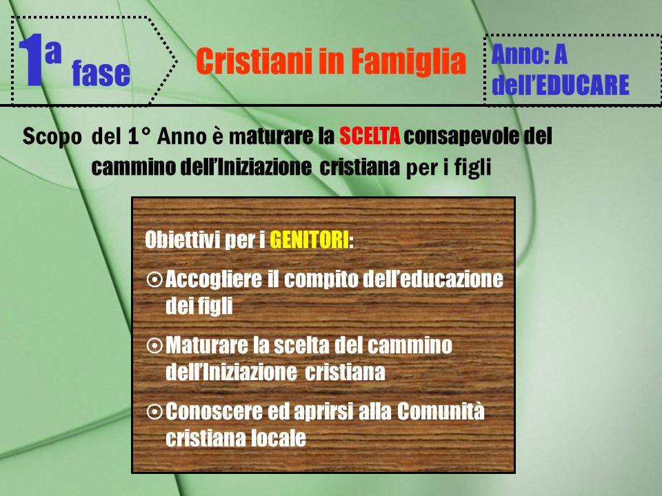 Cristiani in Famiglia 1 ª fase Anno: A dell'EDUCARE Scopodel 1° Anno è m aturare la SCELTA consapevole del cammino dell'Iniziazione cristiana per i fi