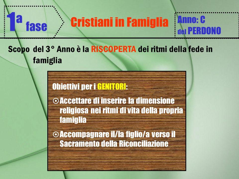 Cristiani in Famiglia 1 ª fase Anno: C del PERDONO Scopodel 3° Anno è la RISCOPERTA dei ritmi della fede in famiglia Obiettivi per i GENITORI:  Accet