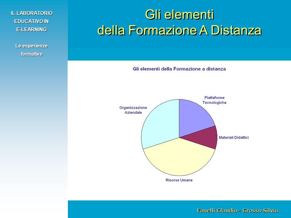 Fanelli Claudio - Grosso Silvio IL LABORATORIO EDUCATIVO IN E-LEARNING Le esperienze formative Gli elementi della Formazione A Distanza