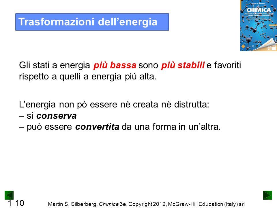 1-10 Martin S. Silberberg, Chimica 3e, Copyright 2012, McGraw-Hill Education (Italy) srl Trasformazioni dell'energia Gli stati a energia più bassa son