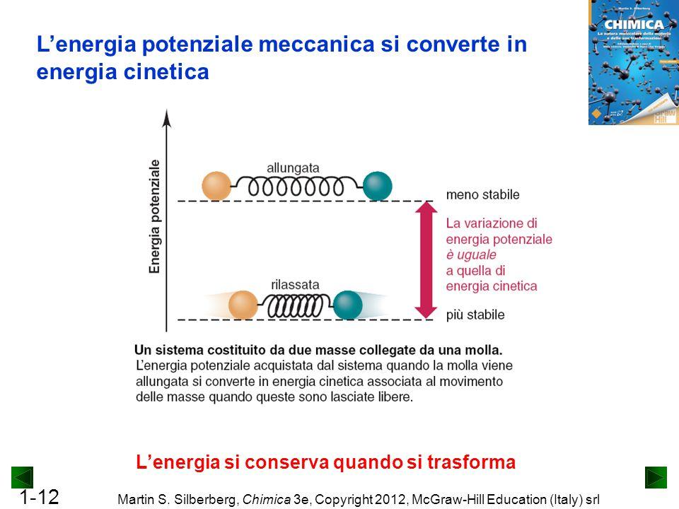 1-12 Martin S. Silberberg, Chimica 3e, Copyright 2012, McGraw-Hill Education (Italy) srl L'energia si conserva quando si trasforma L'energia potenzial