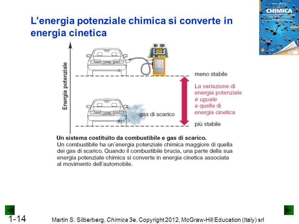1-14 Martin S. Silberberg, Chimica 3e, Copyright 2012, McGraw-Hill Education (Italy) srl L'energia potenziale chimica si converte in energia cinetica