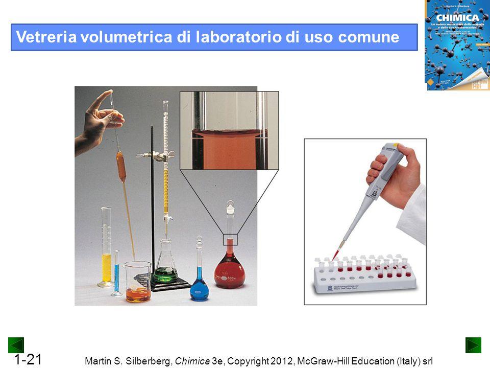 1-21 Martin S. Silberberg, Chimica 3e, Copyright 2012, McGraw-Hill Education (Italy) srl Vetreria volumetrica di laboratorio di uso comune