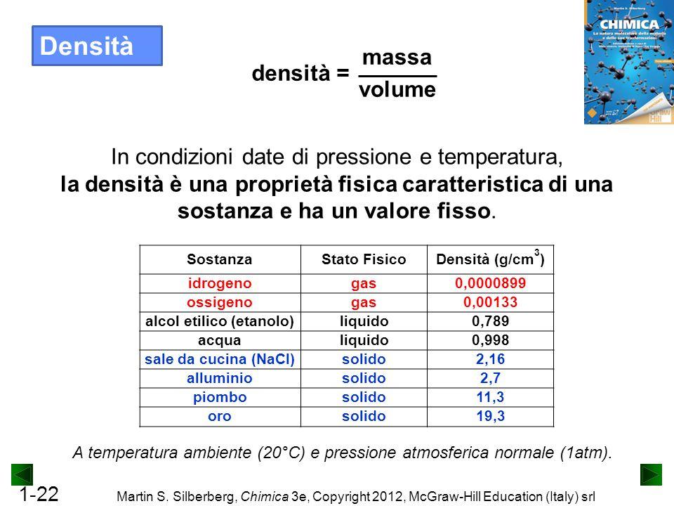 1-22 Martin S. Silberberg, Chimica 3e, Copyright 2012, McGraw-Hill Education (Italy) srl Densità massa volume densità = In condizioni date di pression