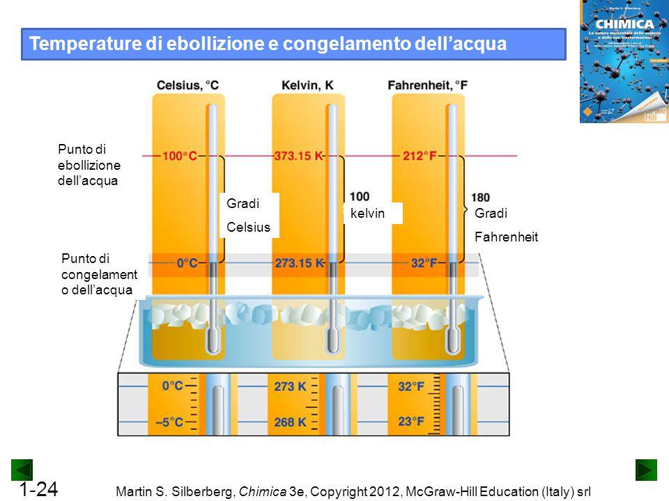 1-24 Martin S. Silberberg, Chimica 3e, Copyright 2012, McGraw-Hill Education (Italy) srl Gradi Celsius Punto di congelament o dell'acqua Punto di ebol