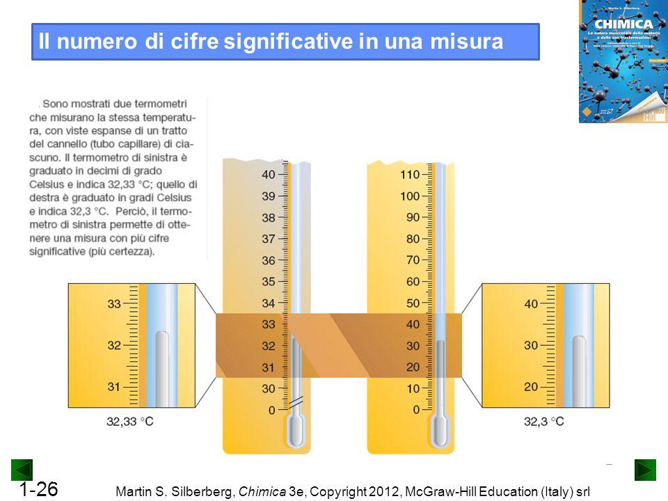 1-26 Martin S. Silberberg, Chimica 3e, Copyright 2012, McGraw-Hill Education (Italy) srl Il numero di cifre significative in una misura