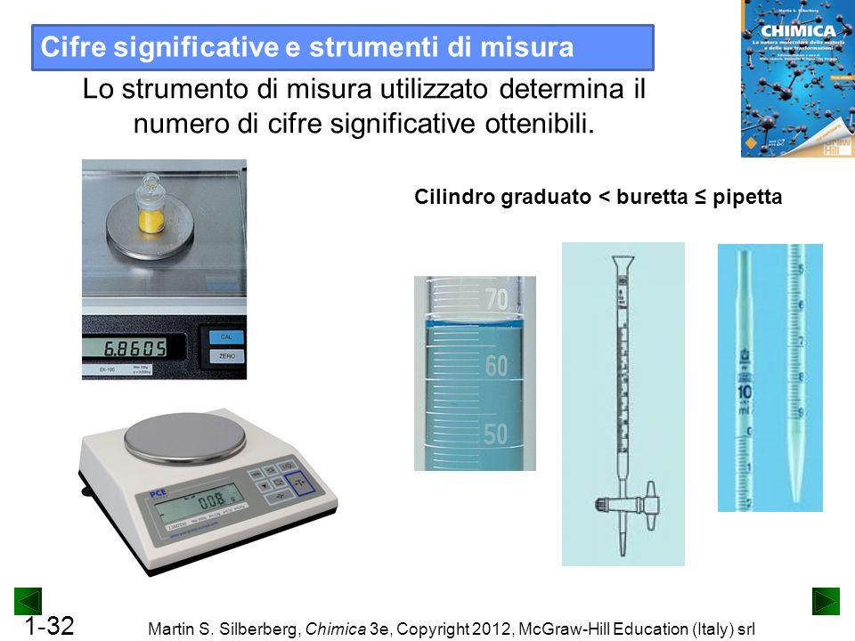 1-32 Martin S. Silberberg, Chimica 3e, Copyright 2012, McGraw-Hill Education (Italy) srl Lo strumento di misura utilizzato determina il numero di cifr