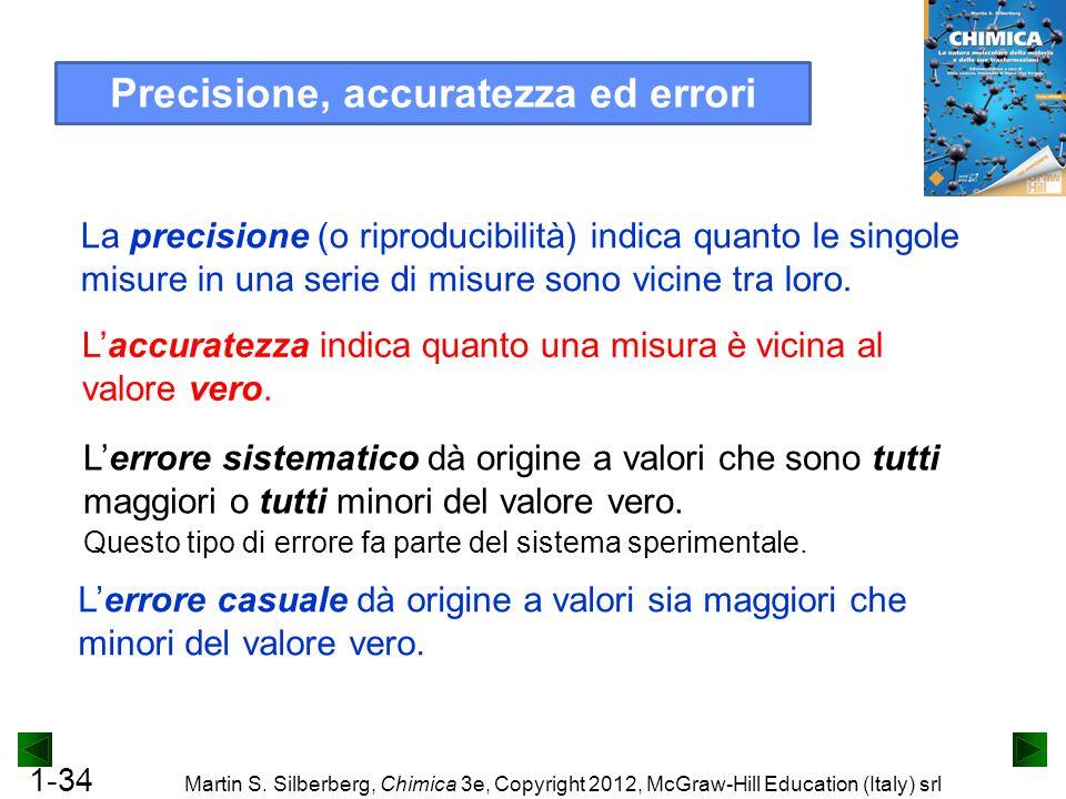 1-34 Martin S. Silberberg, Chimica 3e, Copyright 2012, McGraw-Hill Education (Italy) srl Precisione, accuratezza ed errori La precisione (o riproducib