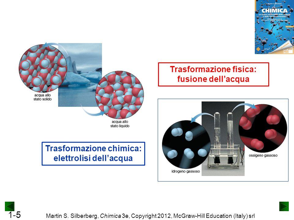 1-5 Martin S. Silberberg, Chimica 3e, Copyright 2012, McGraw-Hill Education (Italy) srl Trasformazione chimica: elettrolisi dell'acqua Trasformazione
