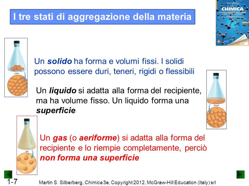 1-7 Martin S. Silberberg, Chimica 3e, Copyright 2012, McGraw-Hill Education (Italy) srl I tre stati di aggregazione della materia Un solido ha forma e