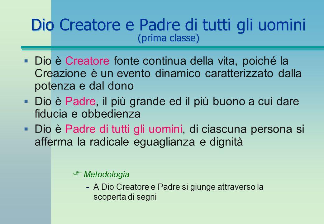 Dio Creatore e Padre di tutti gli uomini (prima classe)  Dio è Creatore fonte continua della vita, poiché la Creazione è un evento dinamico caratteri