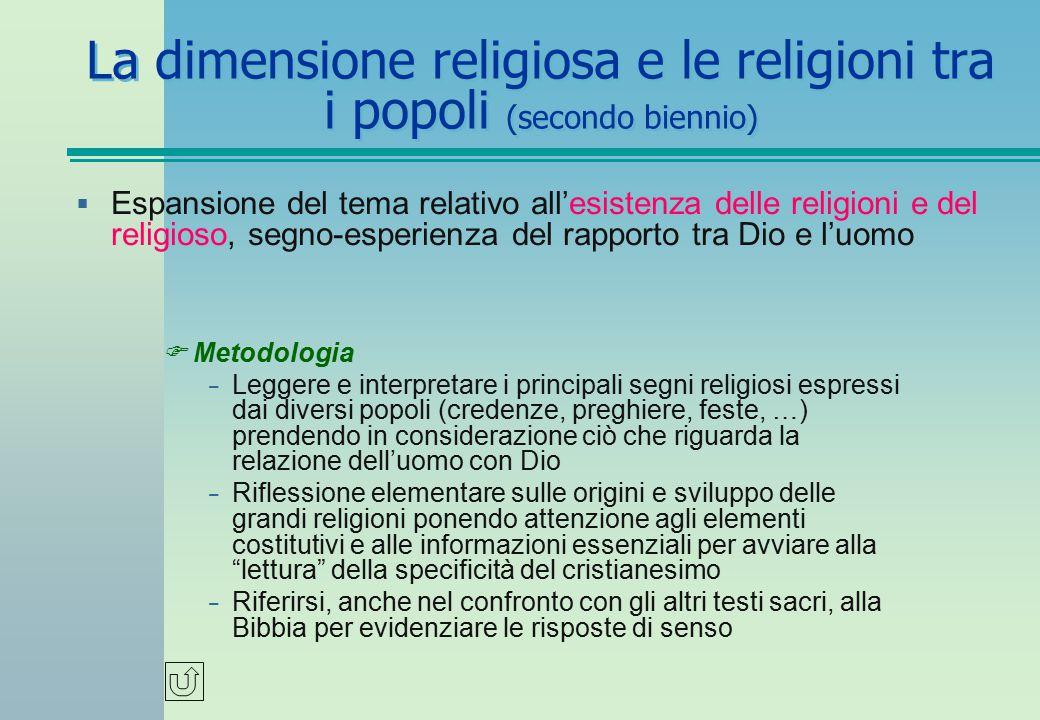 La dimensione religiosa e le religioni tra i popoli (secondo biennio)  Espansione del tema relativo all'esistenza delle religioni e del religioso, se