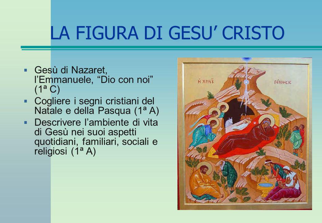 """LA FIGURA DI GESU' CRISTO  Gesù di Nazaret, l'Emmanuele, """"Dio con noi"""" (1ª C)  Cogliere i segni cristiani del Natale e della Pasqua (1ª A)  Descriv"""
