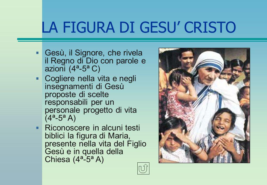LA FIGURA DI GESU' CRISTO  Gesù, il Signore, che rivela il Regno di Dio con parole e azioni (4ª-5ª C)  Cogliere nella vita e negli insegnamenti di G