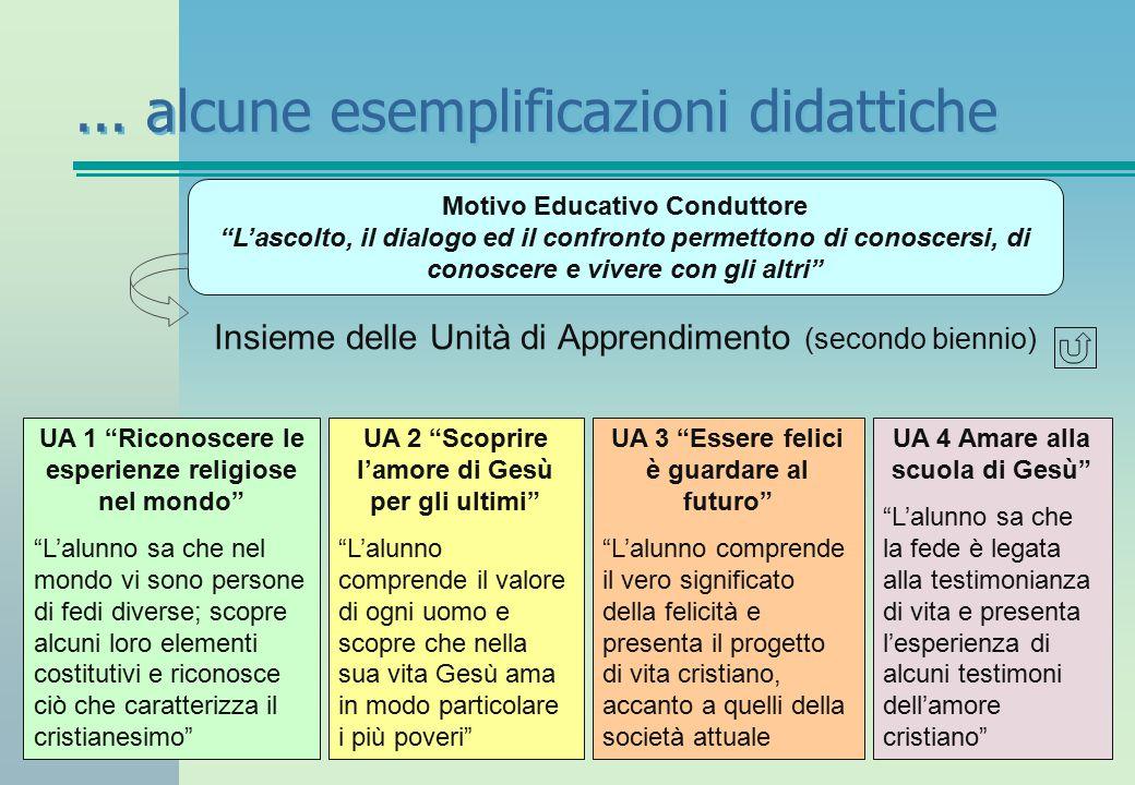"""... alcune esemplificazioni didattiche Insieme delle Unità di Apprendimento (secondo biennio) Motivo Educativo Conduttore """"L'ascolto, il dialogo ed il"""