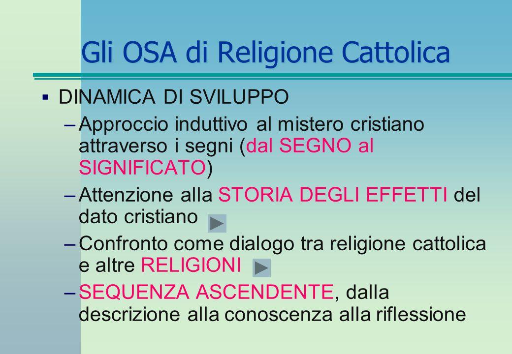 Gli OSA di Religione Cattolica  DINAMICA DI SVILUPPO –Approccio induttivo al mistero cristiano attraverso i segni (dal SEGNO al SIGNIFICATO) –Attenzi