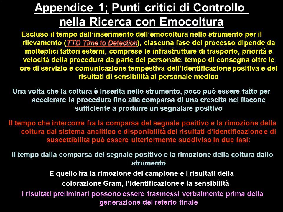 Appendice 1; Punti critici di Controllo nella Ricerca con Emocoltura TTD Time to Detection Escluso il tempo dall'inserimento dell'emocoltura nello str