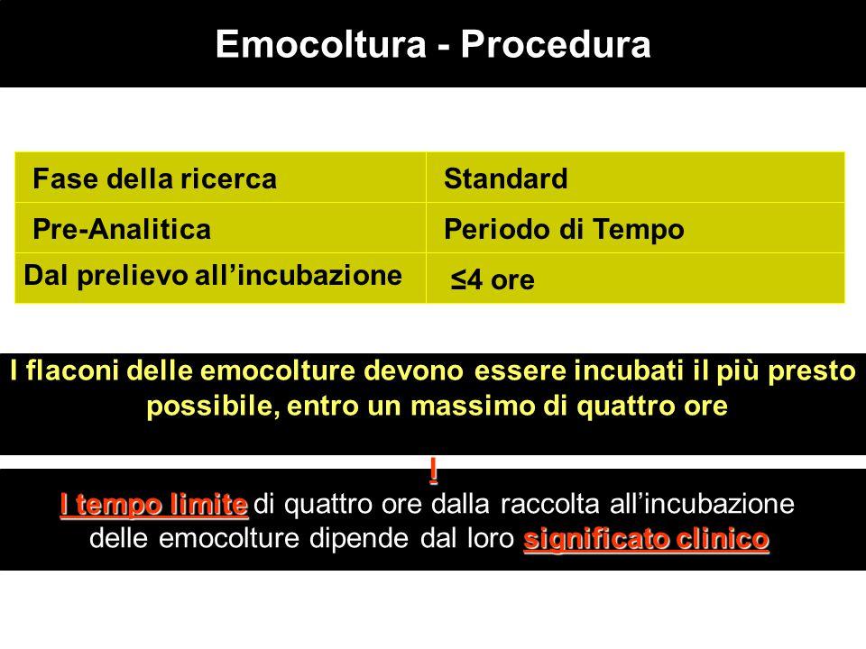 Fase della ricerca Emocoltura - Procedura I l tempo limite l tempo limite di quattro ore dalla raccolta all'incubazione significato clinico delle emoc