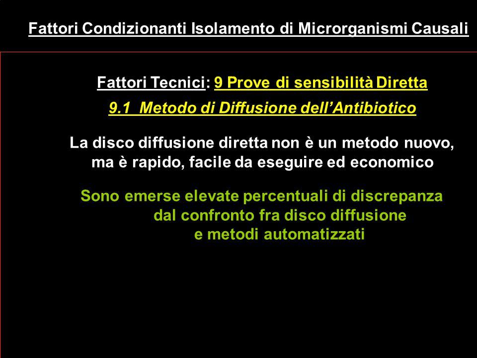 Fattori Condizionanti Isolamento di Microrganismi Causali Fattori Tecnici: 9 Prove di sensibilità Diretta 9.1 Metodo di Diffusione dell'Antibiotico La