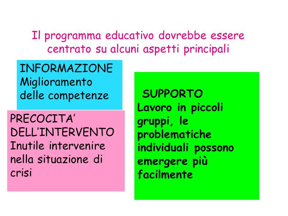Il programma educativo dovrebbe essere centrato su alcuni aspetti principali SUPPORTO Lavoro in piccoli gruppi, le problematiche individuali possono e