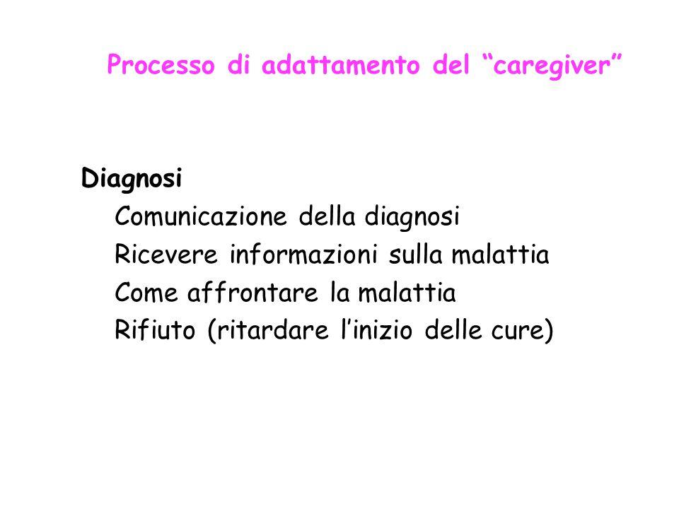 """Processo di adattamento del """"caregiver"""" Diagnosi Comunicazione della diagnosi Ricevere informazioni sulla malattia Come affrontare la malattia Rifiuto"""