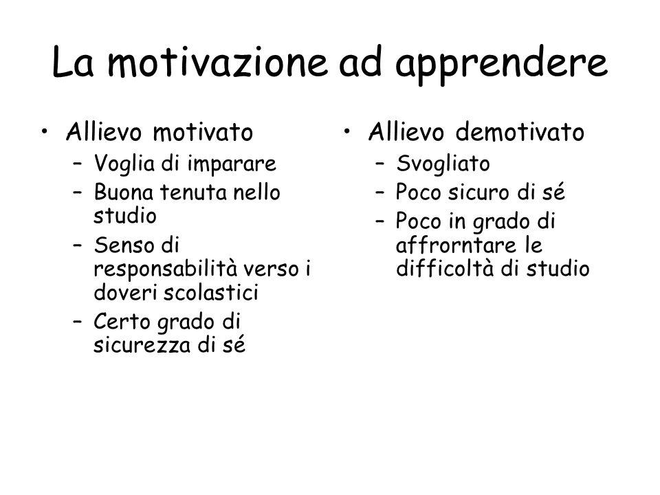 La motivazione ad apprendere Allievo motivato –Voglia di imparare –Buona tenuta nello studio –Senso di responsabilità verso i doveri scolastici –Certo