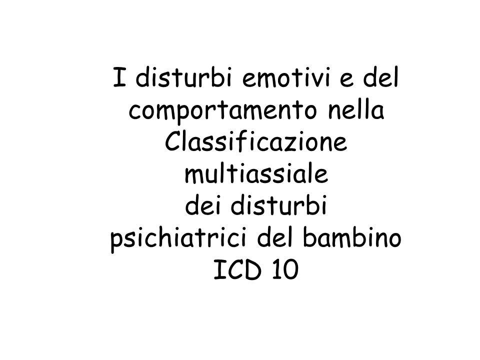 ICD 10 Struttura Multiassiale Asse 1: sindromi cliniche psichiatriche Asse 2:Sindromi e disturbi da alterazione globale dello sviluppo psicologico Asse 3:livello intellettivo Asse 4:condizioni mediche spesso associate con le sindromi e i disturbi psichiatrici Asse 5:situazioni psicosociali anomale Asse 6:Valutazione globale del funzionamento sociale