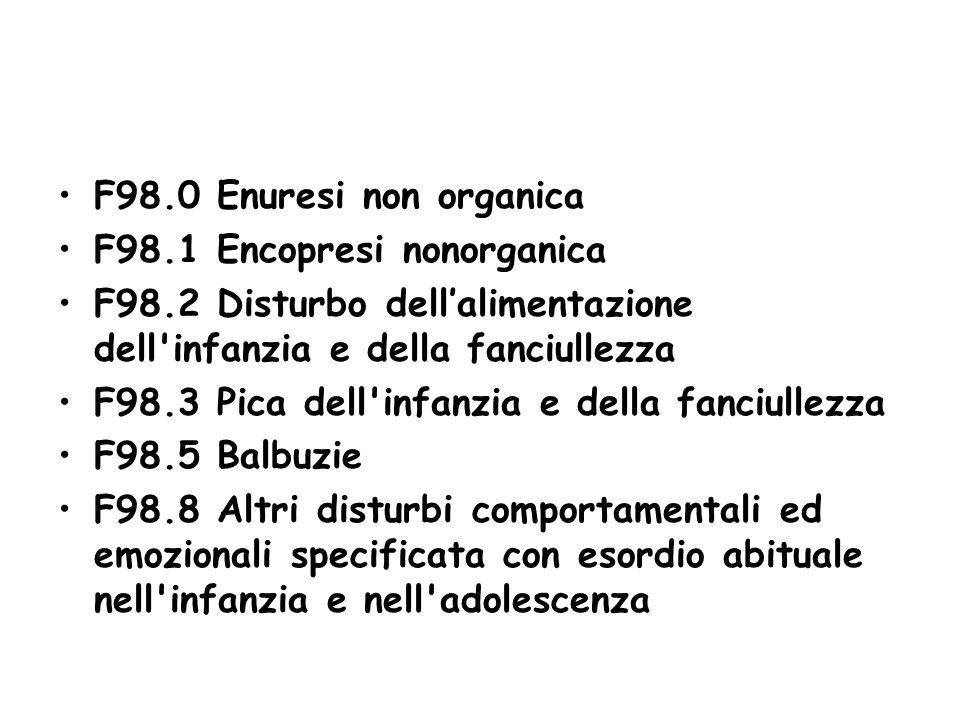 F98.0 Enuresi non organica F98.1 Encopresi nonorganica F98.2 Disturbo dell'alimentazione dell'infanzia e della fanciullezza F98.3 Pica dell'infanzia e